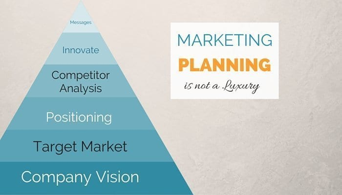 Marketing Planning for Consultants