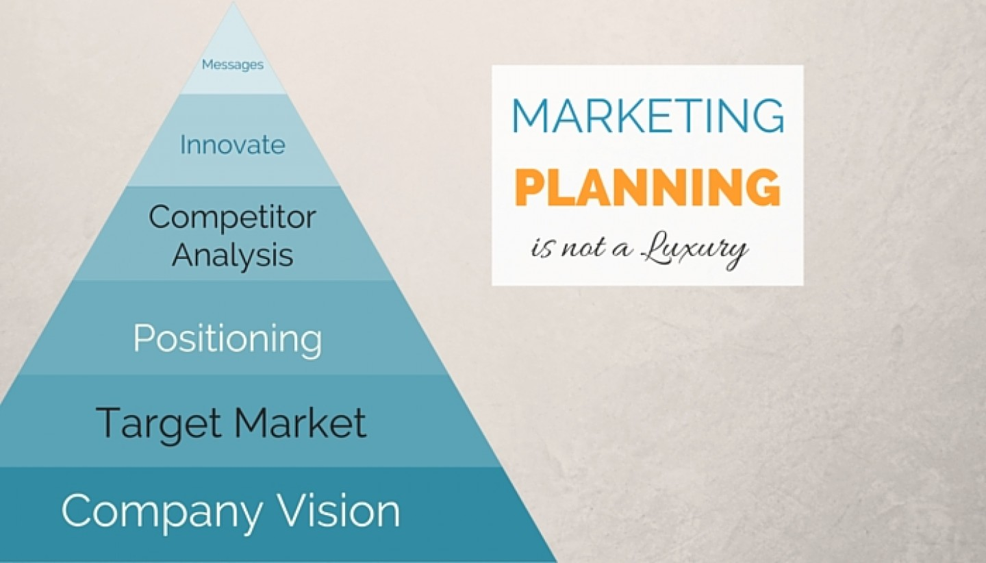 marketing-planning-li