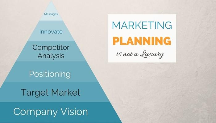 marketing-planning-li